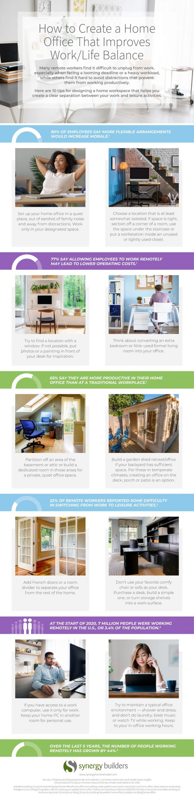 Home Office Help Obtaining Healthy Work Life Balance infographic 2
